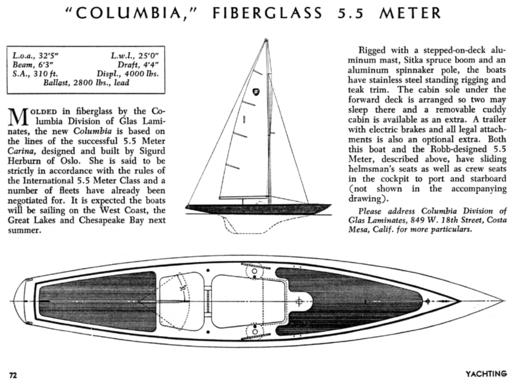 Carina - mold of Columbia Class